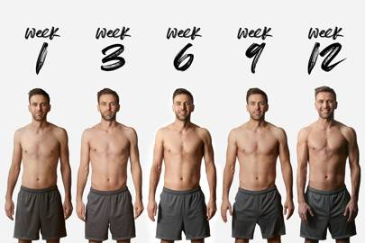 12week workout plan how to achieve amazing results