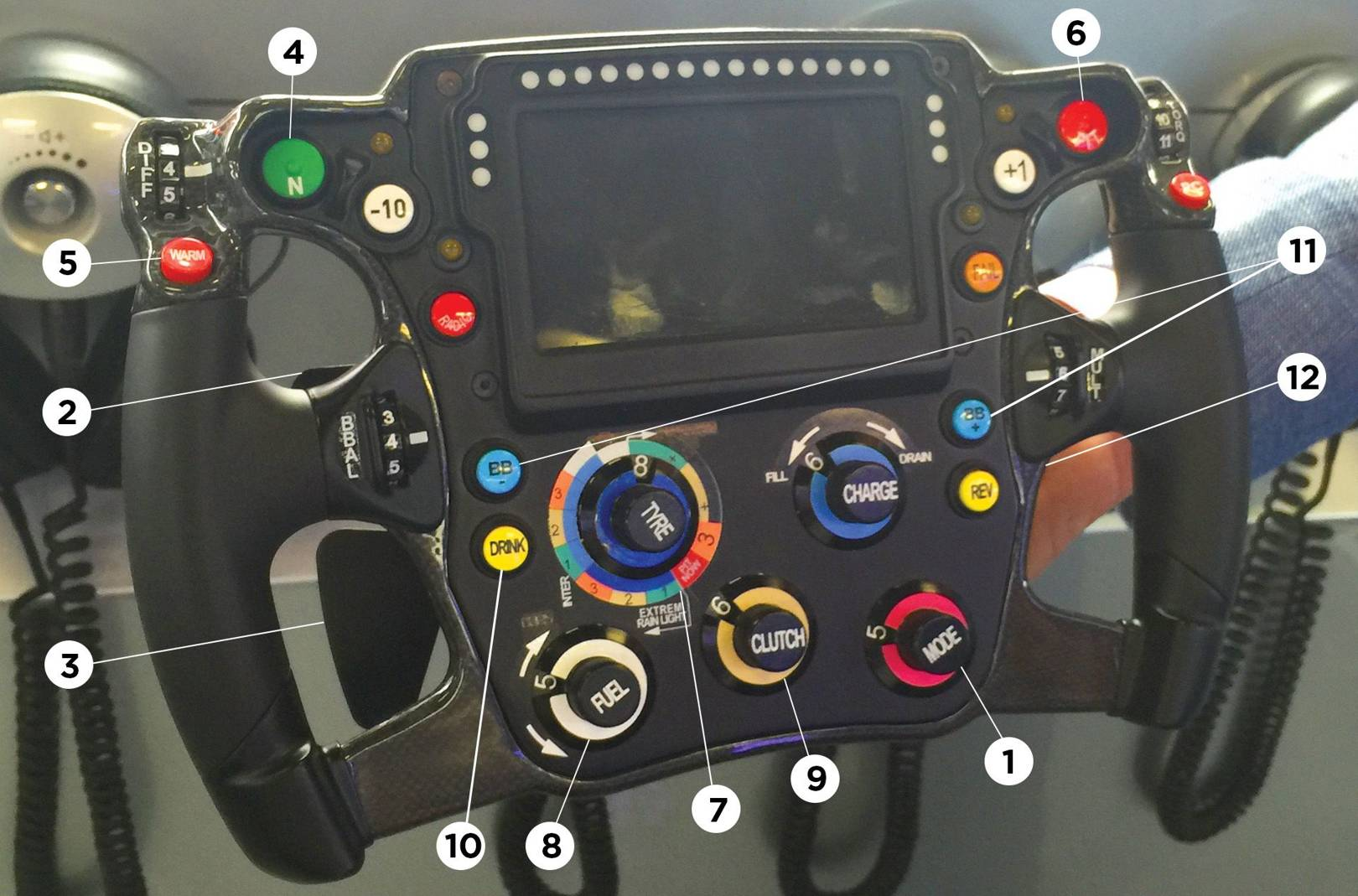 This Is What Formula 1 Steering Wheel Buttons Do British Gq Ferrari Engine Diagram
