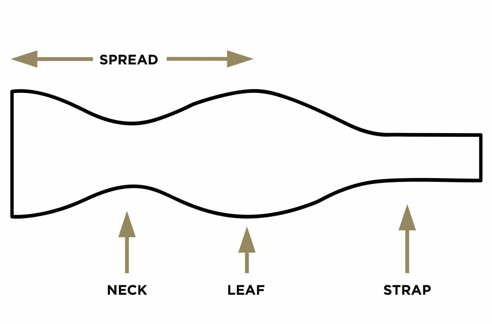 How To Tie A Bow British Gq Diagram